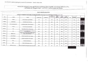 siti di censimento _ volpe rossa 001